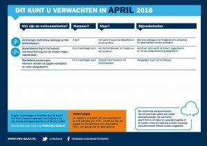 18-04-01_Hinderplanning_april_AK